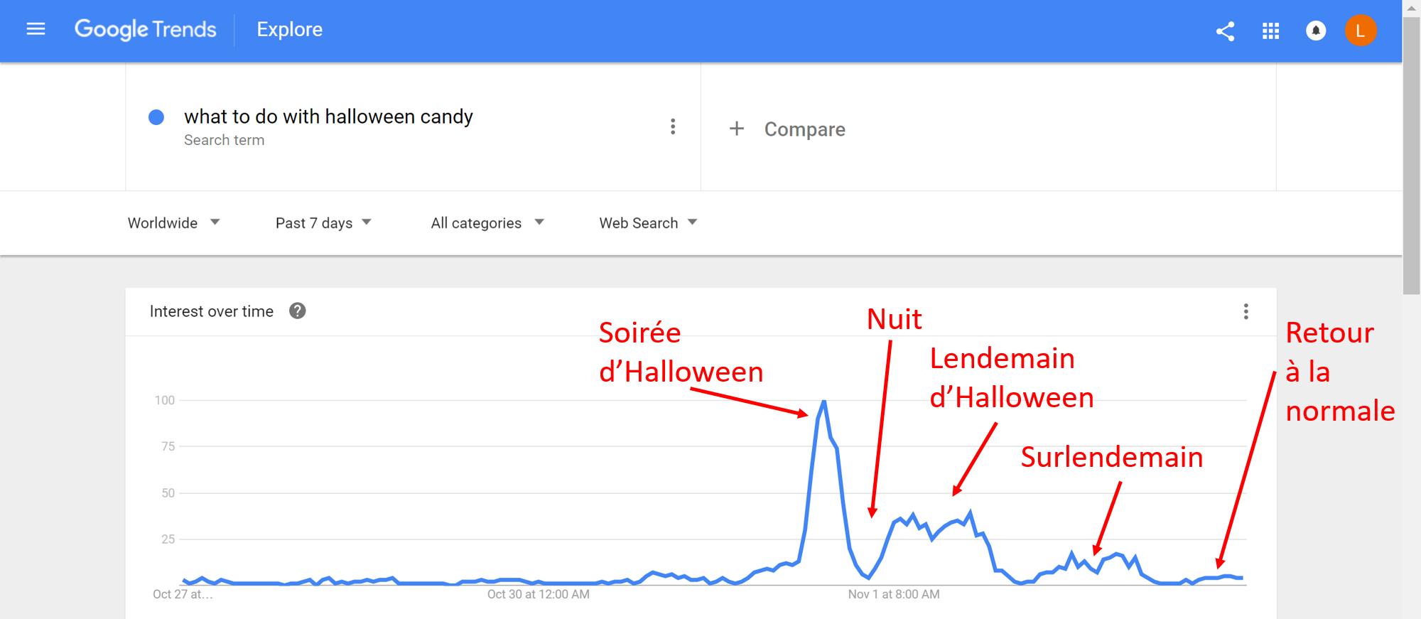 analyse-halloween-2