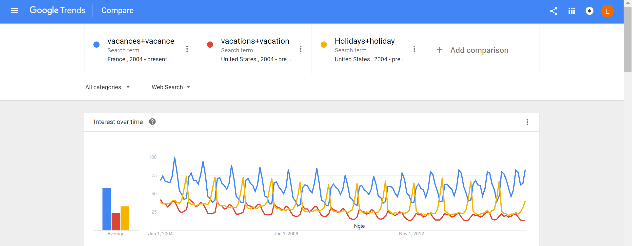 vacances vs vacations vs holidays.png